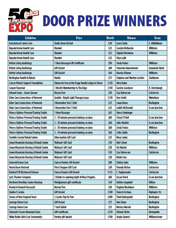 EXPO 2016 prize list  sc 1 st  Vermont Maturity Magazine & Vermont 50-Plus and Baby Boomers EXPO Door Prize Winners Announced ...